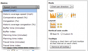 Figure 9: Screenshot of metric selections and display modes in the performance charts.