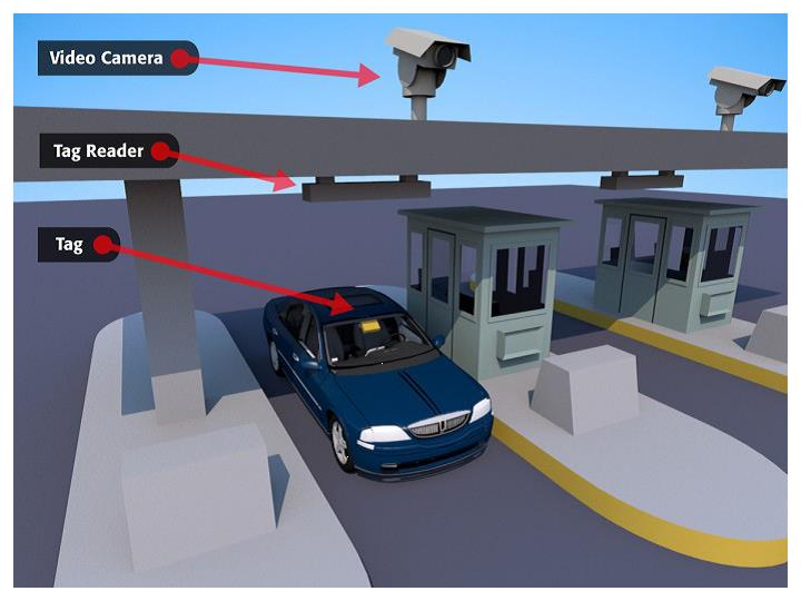 Electronic Tolling Interoperability And Enforcement